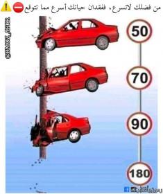 الكترون وبرمجة السيارات