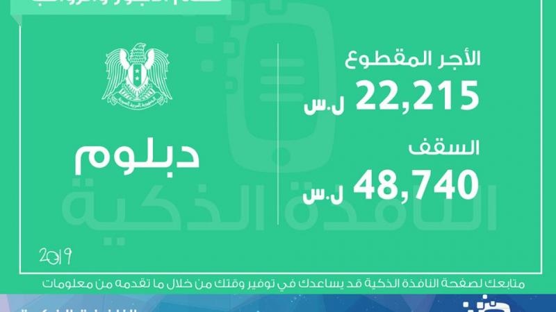 بالصور: تعرفوا على سلم الأجور و الرواتب في القطاع الحكومي في سورية..48 ألفاً سقف راتب خريج الدكتوراه!!