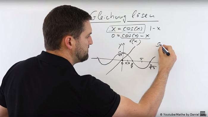 Videostill Youtube Mathe verstehen am Beispiel einer Gleichung (Youtube/Mathe by Daniel Jung)