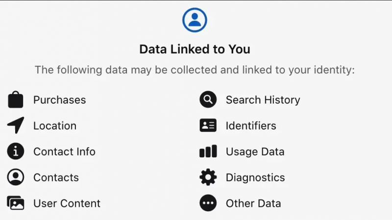 البيانات التي يجمعها تطبيق جيميل في آيفون
